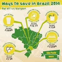 Make world-class saves in Brazil this summer